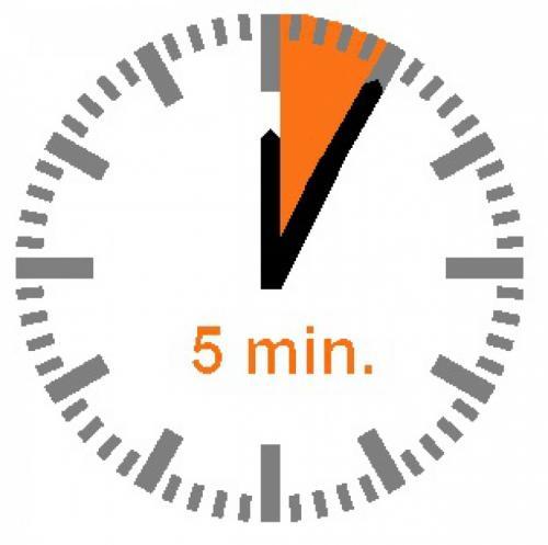 EffNet: 5 Minuten für Ressourceneffizienz